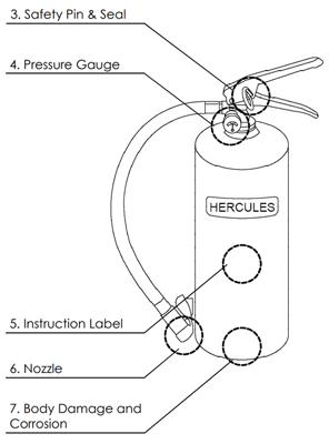 Hercules Fire-Extinguisher-Parts